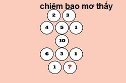 Top đố mẹo toán học khó nhất có đáp án 2020